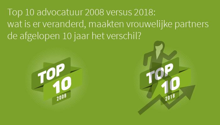 Top 10 advocatuur 2008 versus 2018